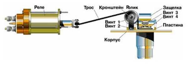 ustanovka_elektroprivoda_bagazhnika_16
