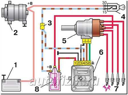 Как установить зажигание на ваз 2110